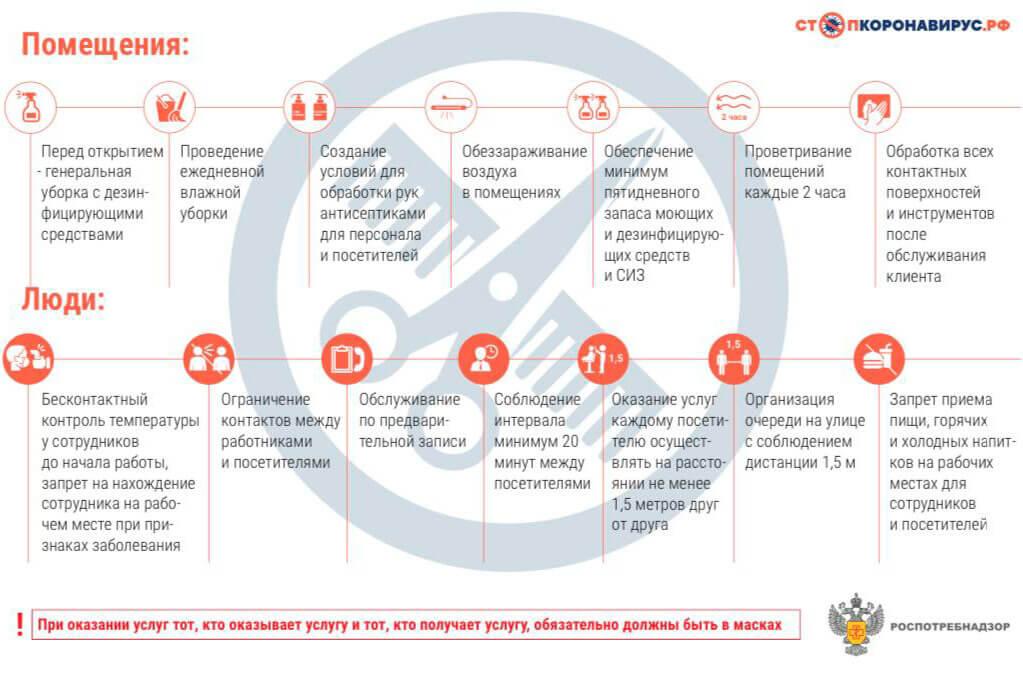 Клуб красоты и здоровья НеоМир работает с соблюдением рекомендаций Роспотребнадзора
